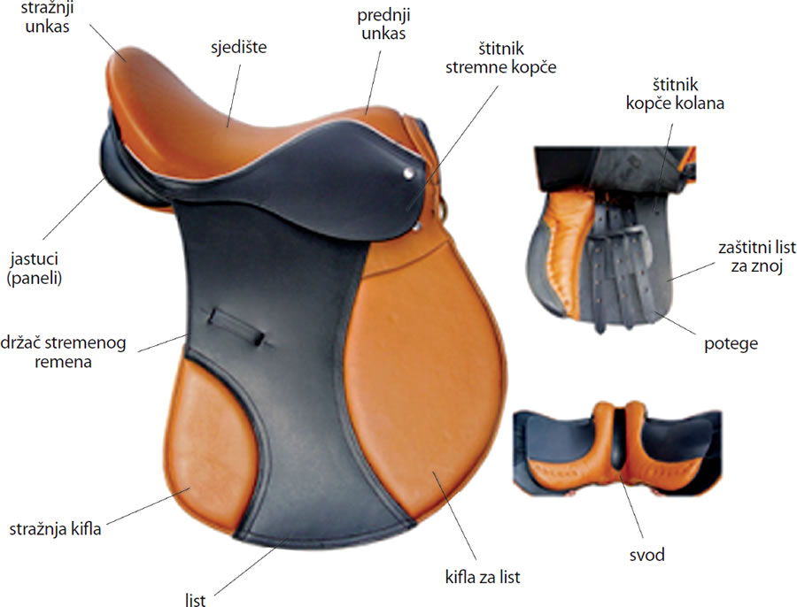 Oprema Za Jahanje Svijet Konja